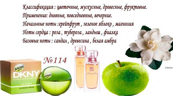известные бренды номерной парфюмерии